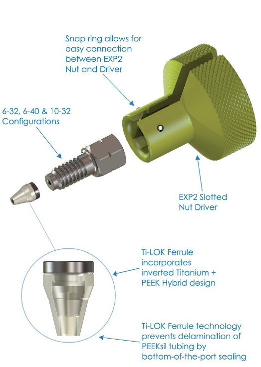 Optimize Technologies - EXP®2 Fitting Kit for PEEKsil™