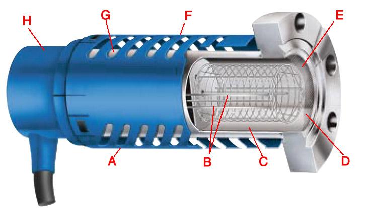 STABIL ION Vacuum Measurement System